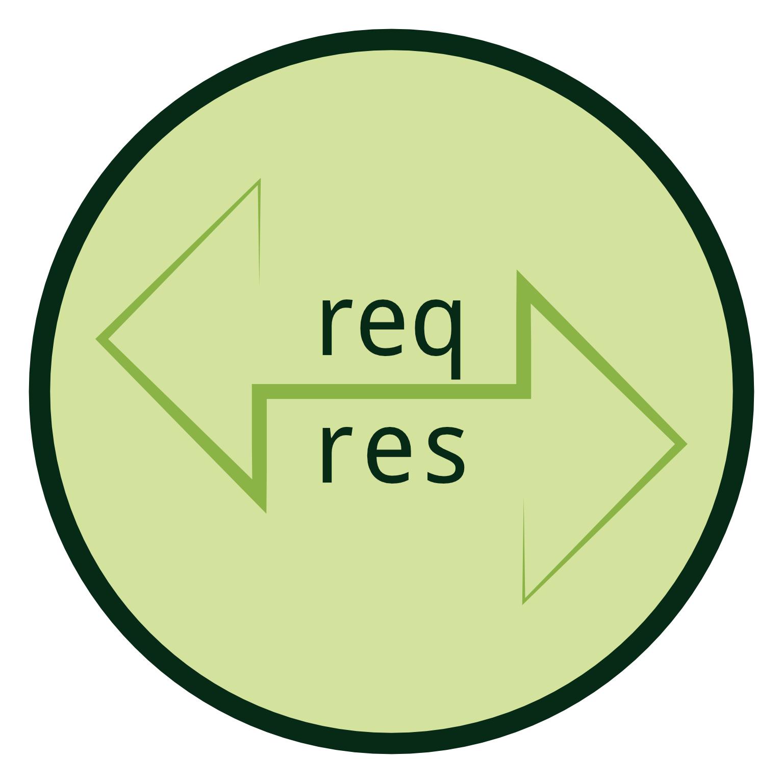Introducing reqres