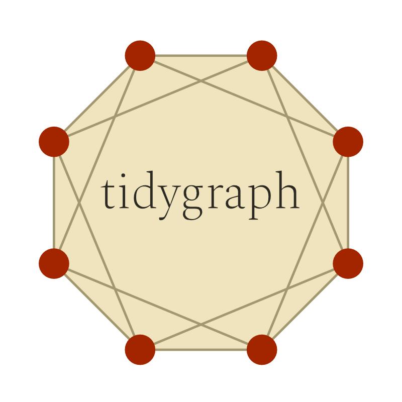 tidygraph 1.1 – A tidy hope